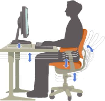 ergonomie-poste-reglable